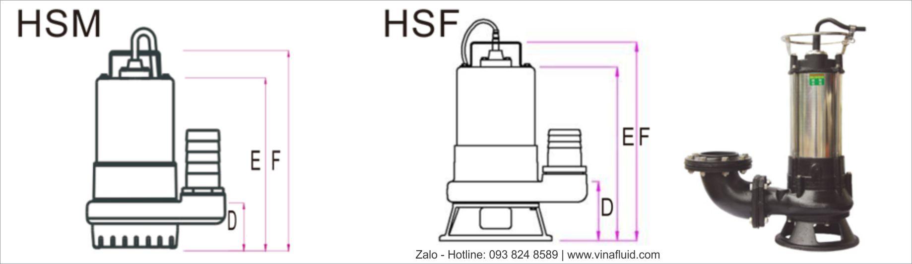 Bơm nước thải NTP HSF vs HSM