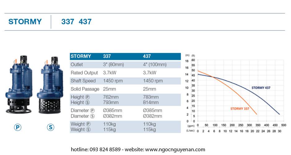 Máy bơm bùn nước thải PRORIL STORMY-P 337 và 437