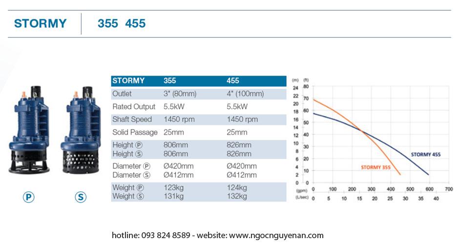 Máy bơm bùn nước thải PRORIL STORMY-P 355 và 455