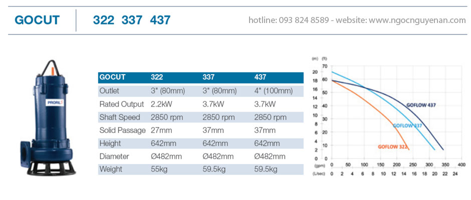 Máy bơm nước thải cánh cắt PRORIL GOCUT 322, 337, 437