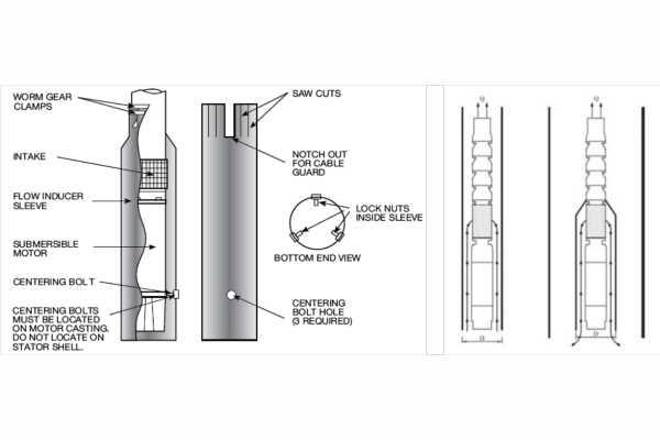 Giải nhiệt cho máy bơm hỏa tiễn khi lắp trong hồ hoặc giếng đào