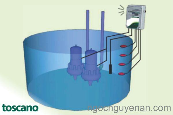 Điều khiển 2 máy bơm chìm nước thải